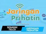 Senarai Syarikat Telekomunikasi Program Jaringan Prihatin